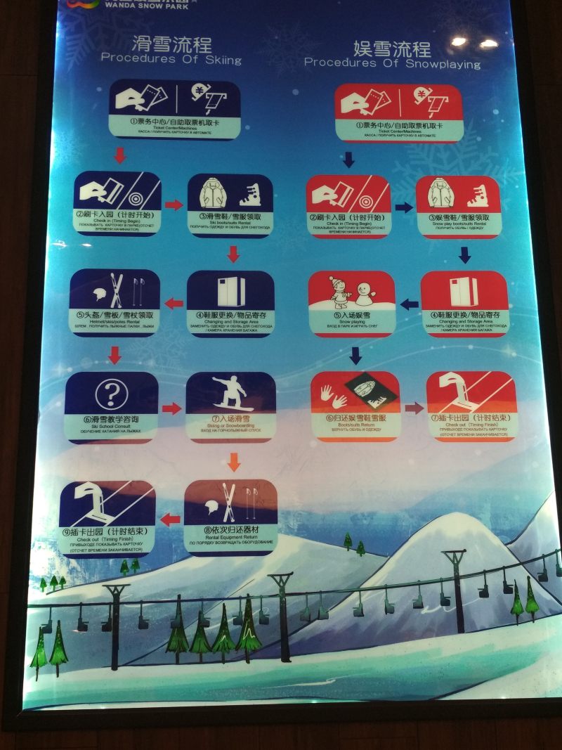 Wanda ski park harbin ticket prices equipment rental prices 2