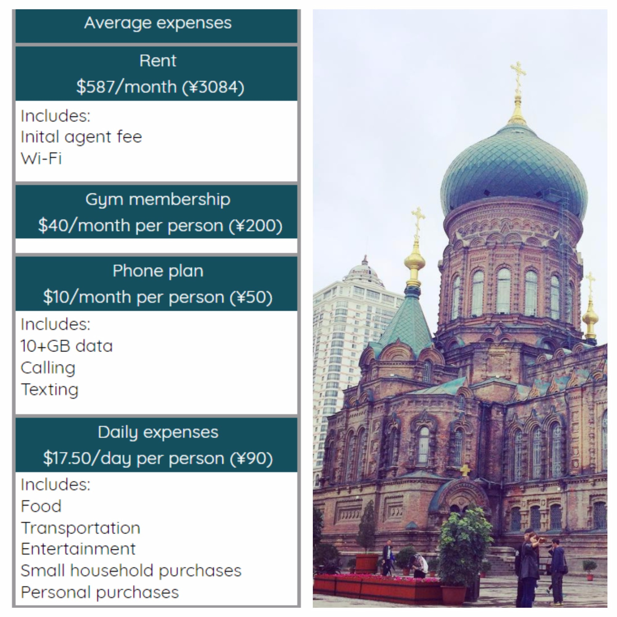 The Cost Of Living In China How Much Does It Cost To Live In Harbin